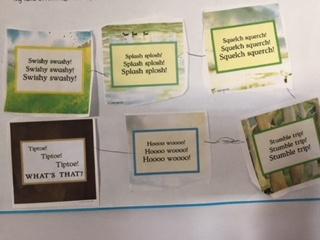 Beanstalk Class – Review of Autumn Term 1